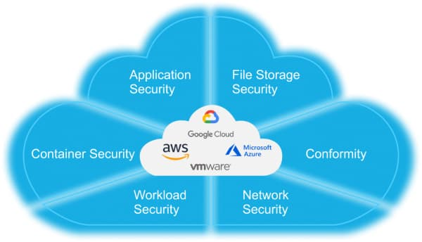 infographic - cloud providers