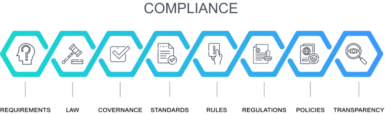 infographic - Compliance