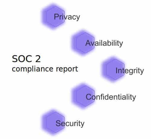 SOC 2